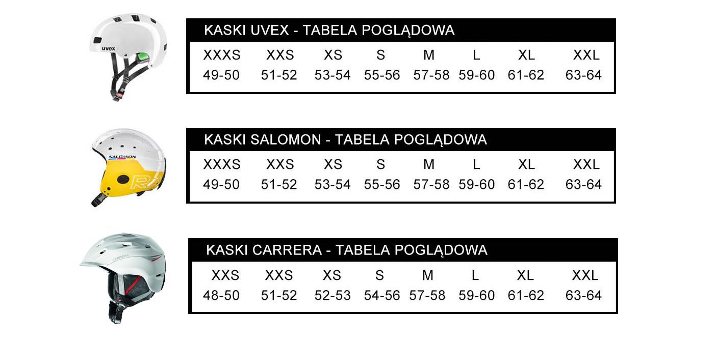 91614defbc61 Tabele rozmiarów - Skiteam.pl